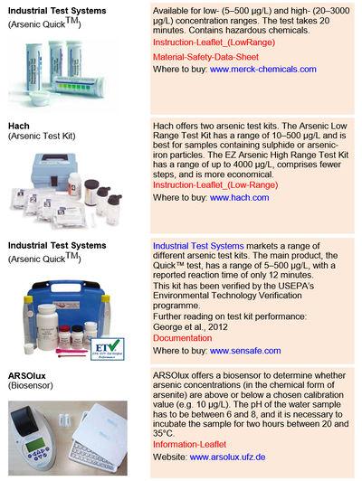 Water sampling and analysis - Arsenic - GapWiki